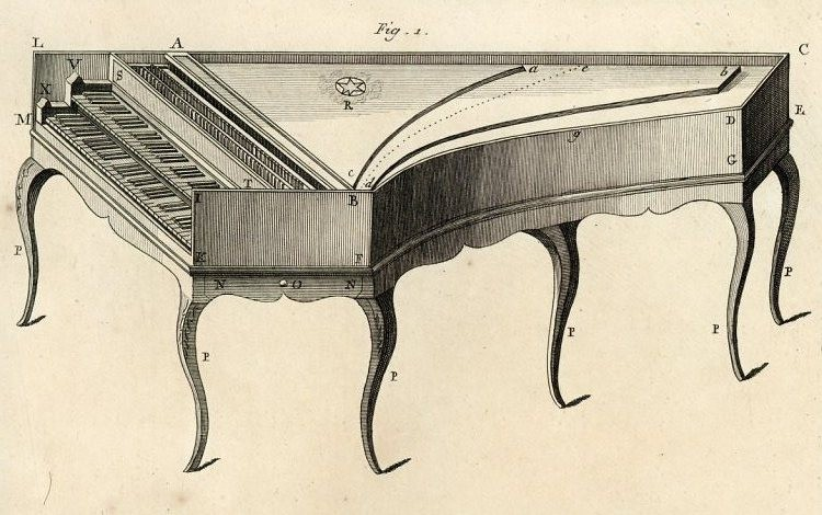Clavecin_Encyclopedie